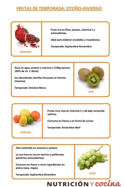 frutas y verduras de temporada de otoño e invierno