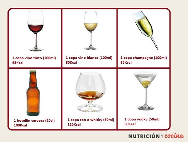 comer sano en navidad, calorías del alcohol