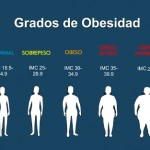 ¿Cuál es tu peso ideal? El IMC